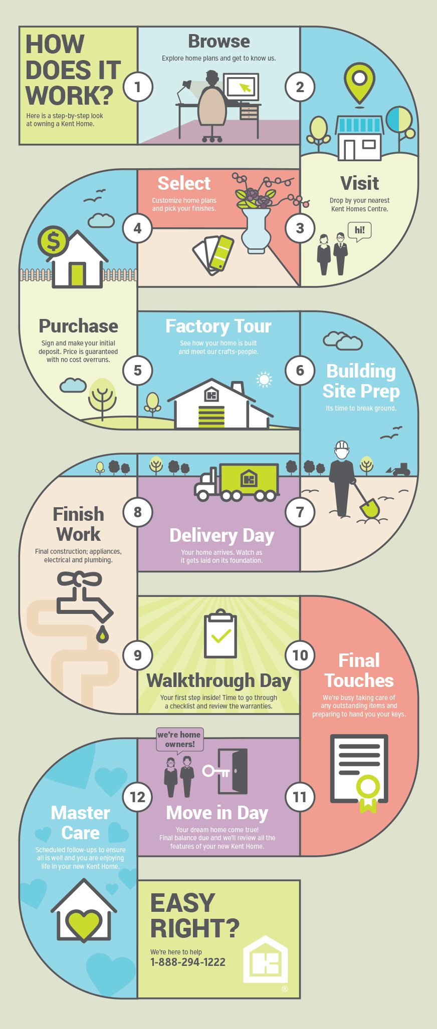 Customer-Experience-Map